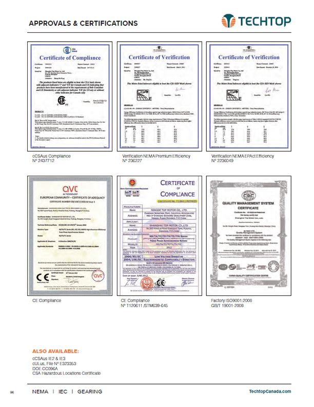 Techtop Canada Inc. Certificates